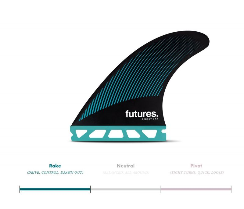 FUTURES Thruster Fin Set R4 Honeycomb Legacy Rake