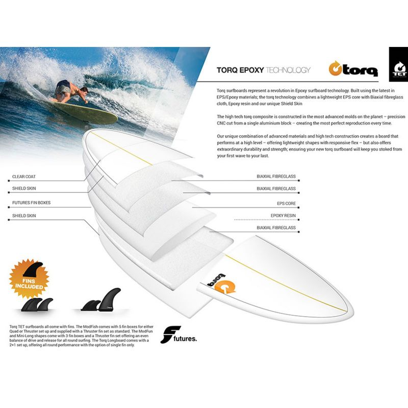 Surfboard TORQ Epoxy TET 7.2 Fish White Green