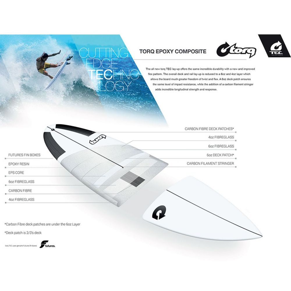 Surfboard TORQ Epoxy TEC Quad Twin Fish 5.10